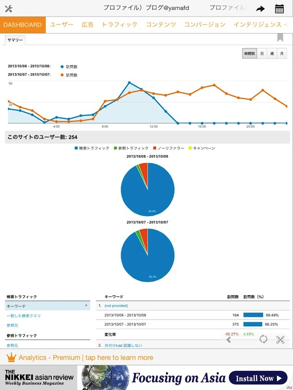 GoogleAnalytics4ipad01Px600Px800