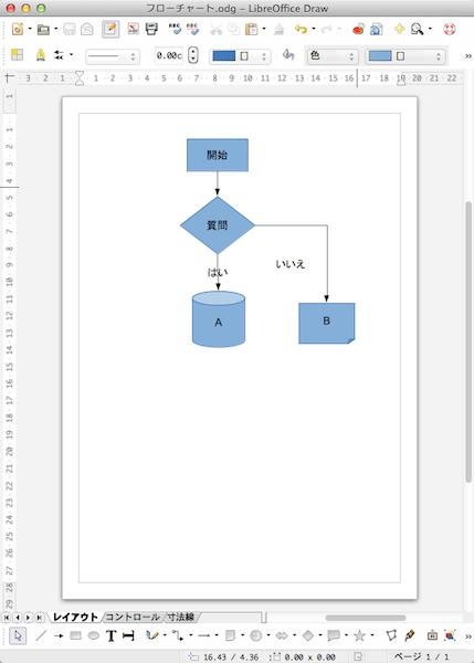 LibreOfficeDrawの作図例