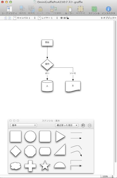 OminiGraffleの作図例